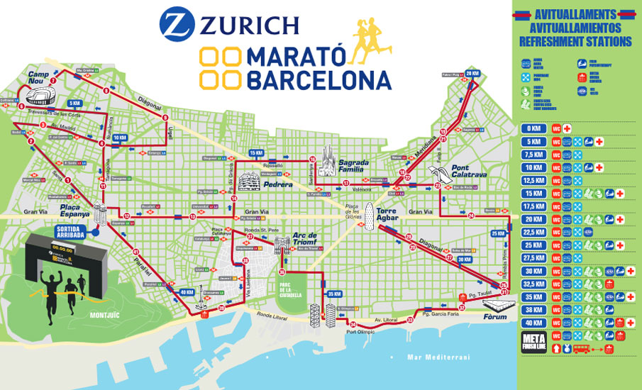 profil du parcours du marathon 2018